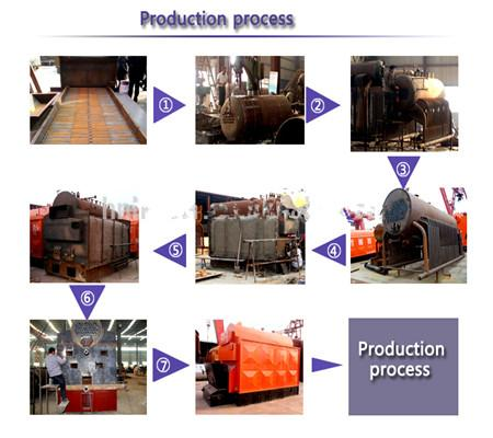 actory Selling DZL Chain Grate Coal Steam Boiler