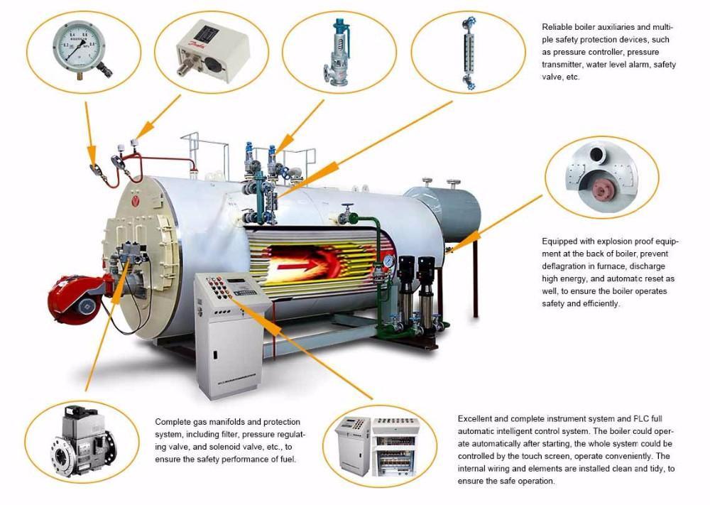 ISO Certificate Factory Price Small Oil Gas steam boiler for Edible Mushroom Sterilizer