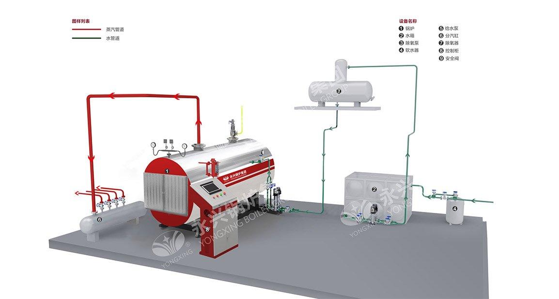 Horizontal Electric Steam Boiler