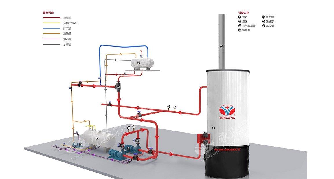 coal biomass thermal boiler
