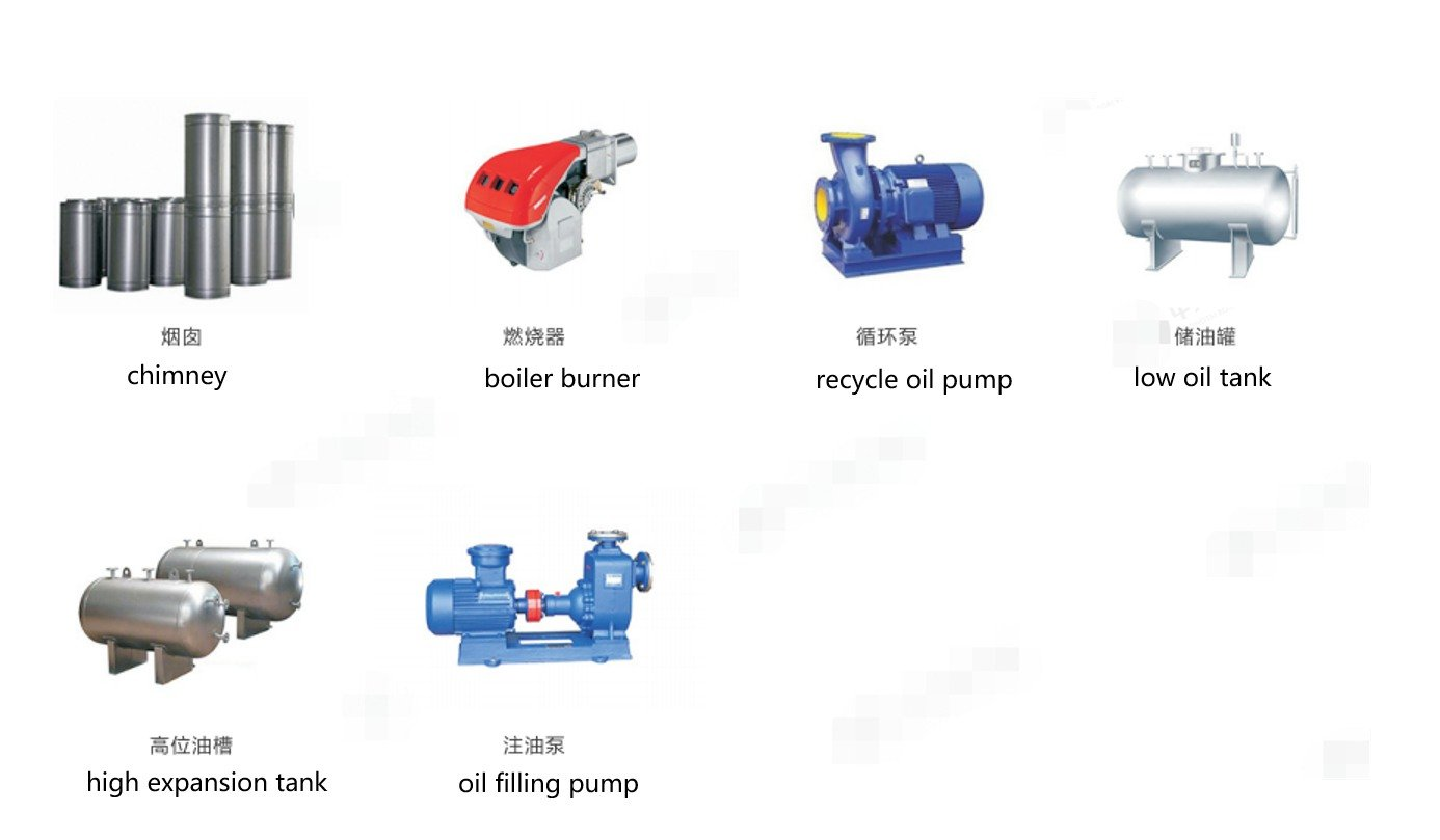 hot oil boiler systems