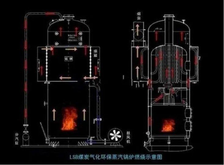 vertical boiler vertical pipes